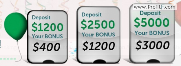 myoption bonuses