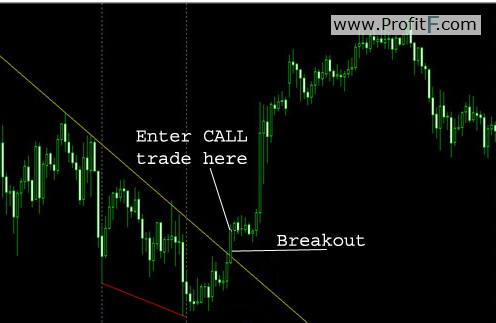 Binary options auto trading signals franco forum