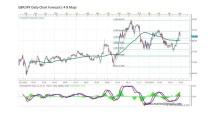 Forecast by MARIUS GHISEA (May 4-8)