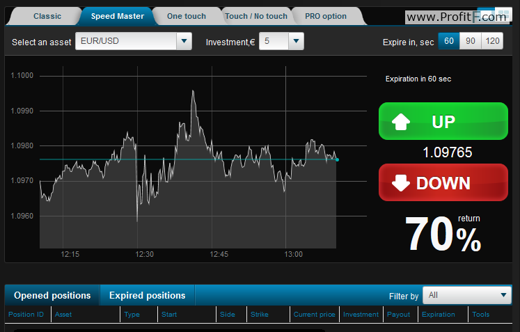 24winner binary options
