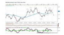 FOREX ANALYSIS BY MARIUS GHISEA (JUNE 15-19)