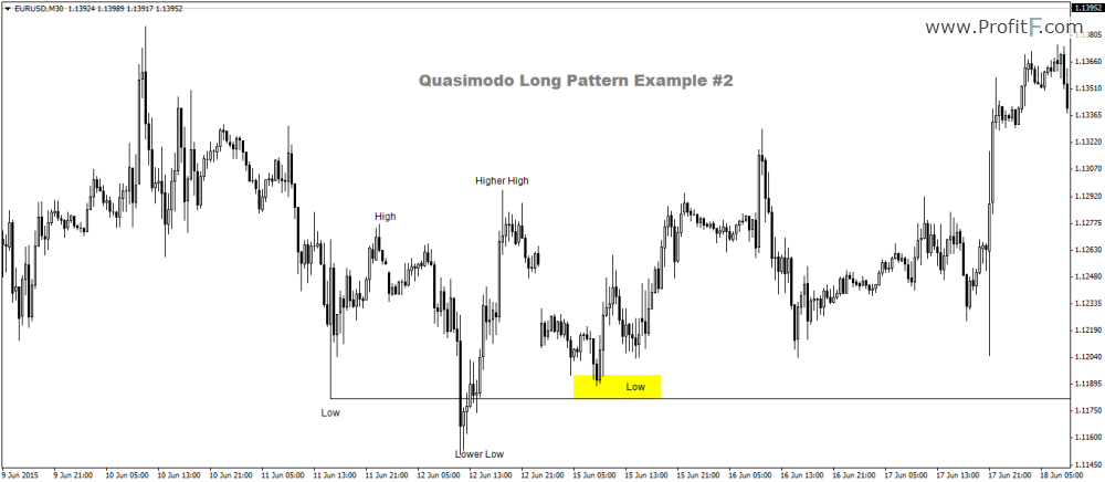2_Quasimodo_Long-Example