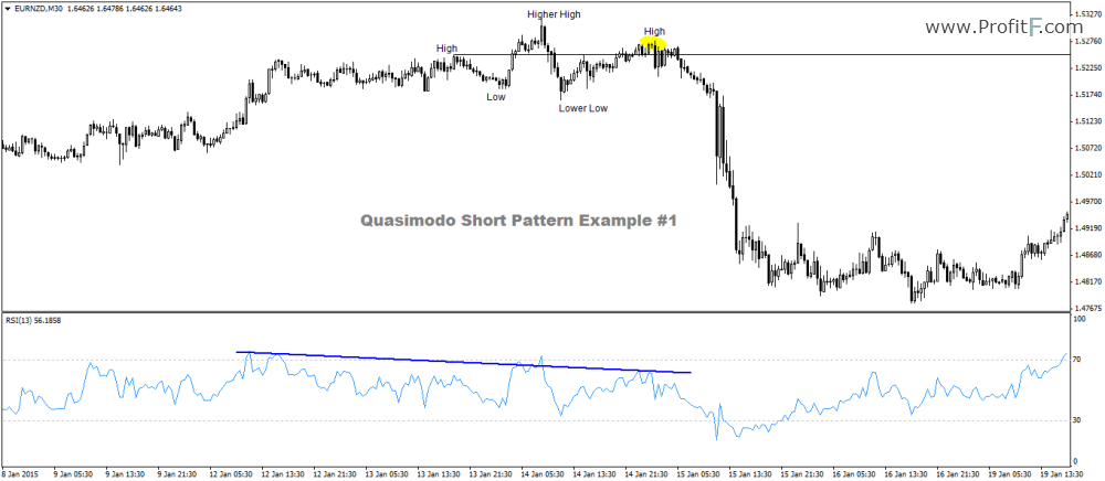 3_Quasimodo_Short-Example