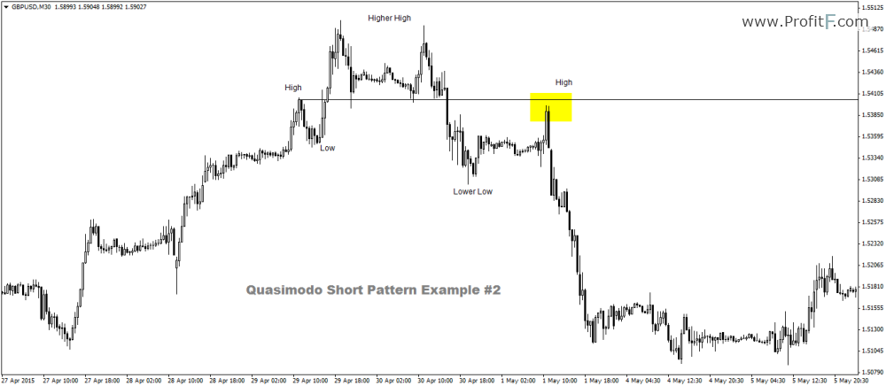 4_Quasimodo_Short-Example