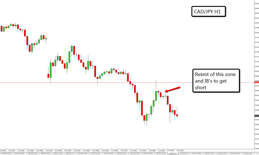 CAD_JPY_H1