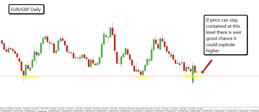 EUR_GBP_Daily