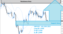 GBPUSD Buy Signal (July 24th 2015)