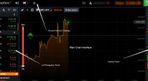 Review of IQoption Binary Trading Platform