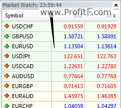 Forex broker server time, How to find GMT ofsset