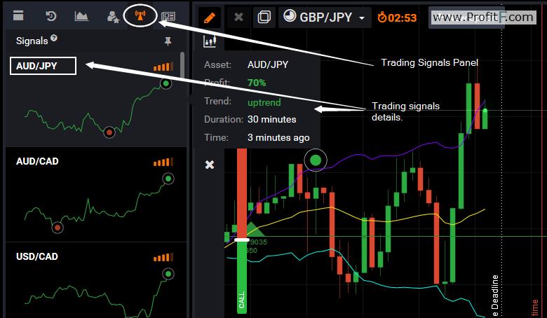 Trader automatiquement sur iq option