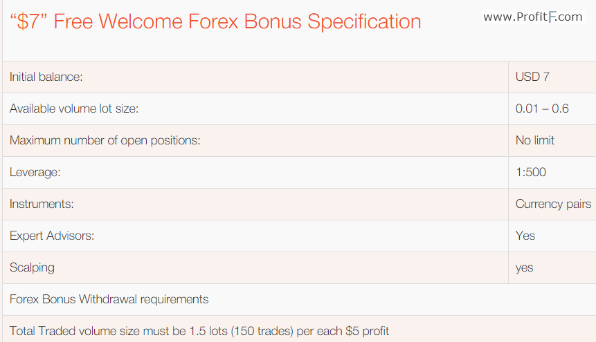 7 Free Welcome Forex Bonus Specification