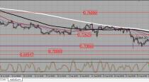 EURUSD and AUDUSD trading plan (07-09-2015).