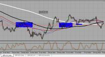 EURUSD, GBPUSD trading plan (14-09-2015).