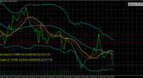 Question: S/L at 1.75999 , but price has never reached 1.75999