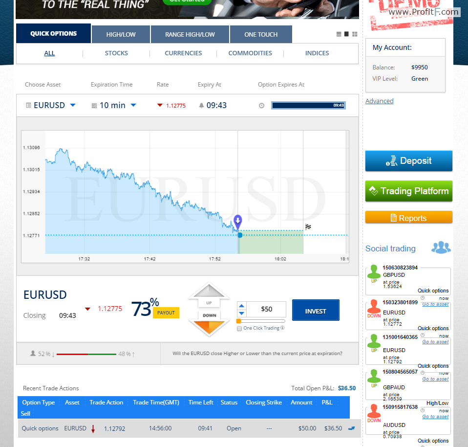 Binary options with free demo account