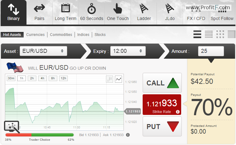 Currency options online trading platform