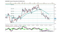 FORECAST BY MARIUS GHISEA- EUR/GBP (November 16-20)