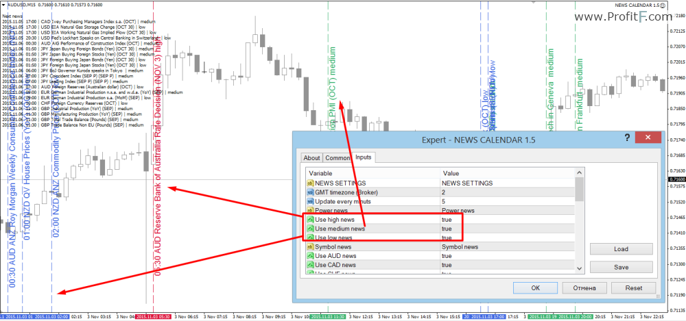 Forex news calendar indicator free download