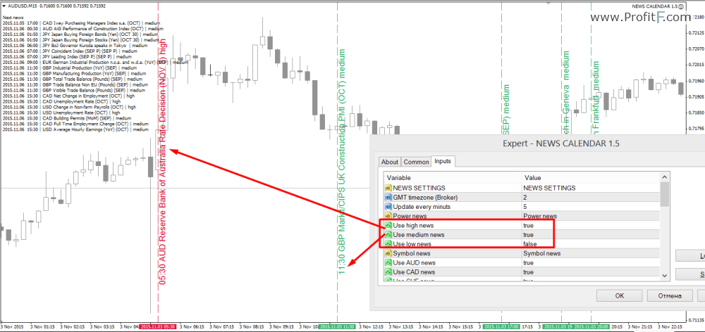 Forex news calendar mt4