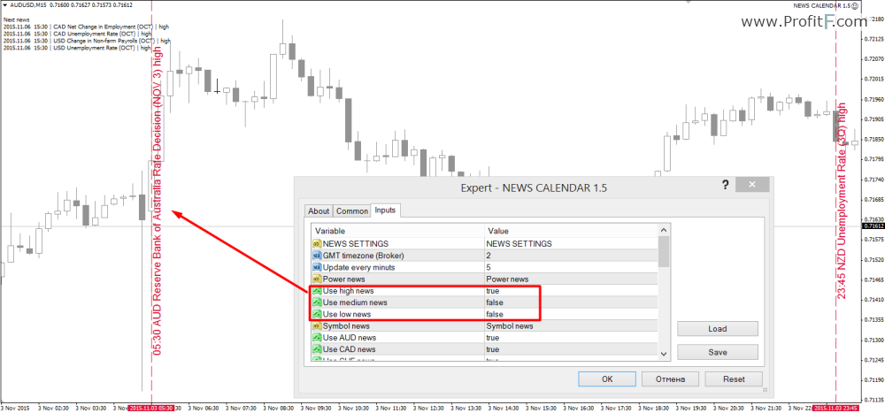 News Calendar indicator (Economic news on MT4 chart)