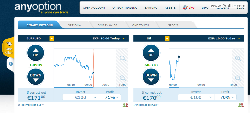 Europa trade binary options
