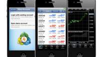 Introduction to Forex Mobile Trading