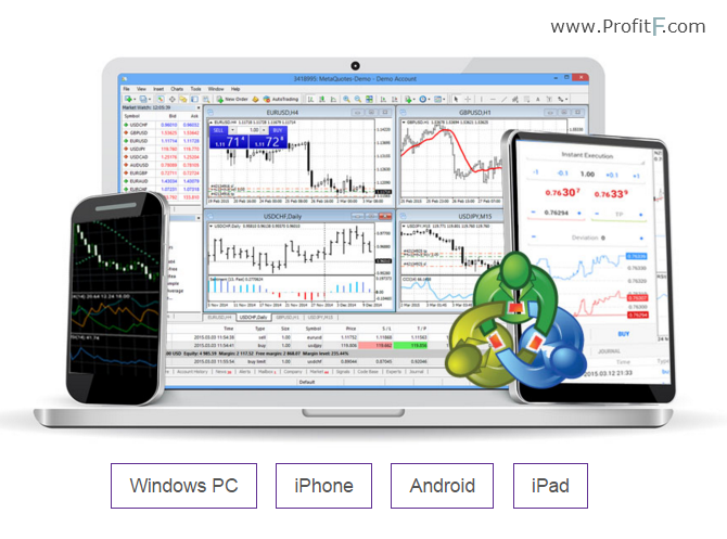 MTImarkets Trading platforms