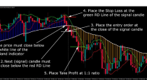 Nfp binary options strategy