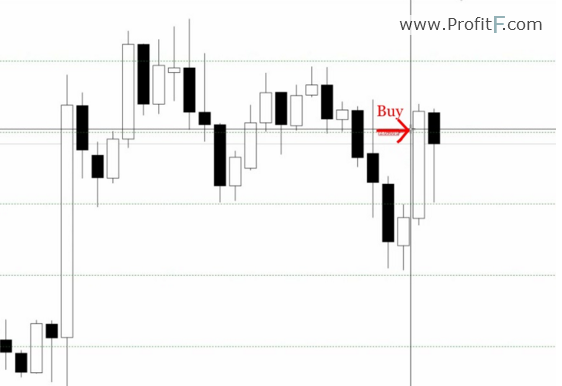 example of martingale on support-1