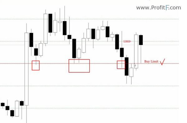 example of martingale on support-2