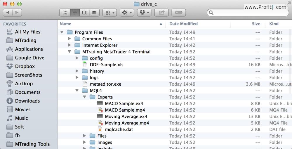 mt4-mac-mql folder