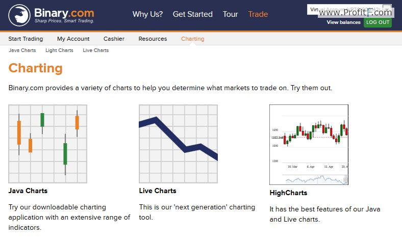 5_binary.com-charting