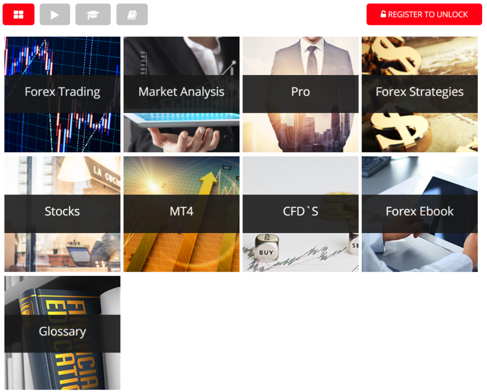 Binary option minimum trade