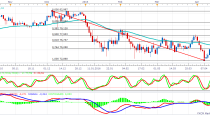 FORECAST BY MARIUS GHISEA – NZD/JPY (April 18-22)