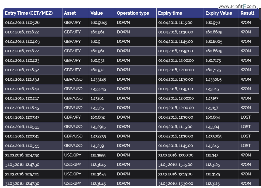 Contract Specs and Trading Hours  Cboe Options Exchange
