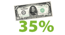 FreshForex Deposit Bonus 35%