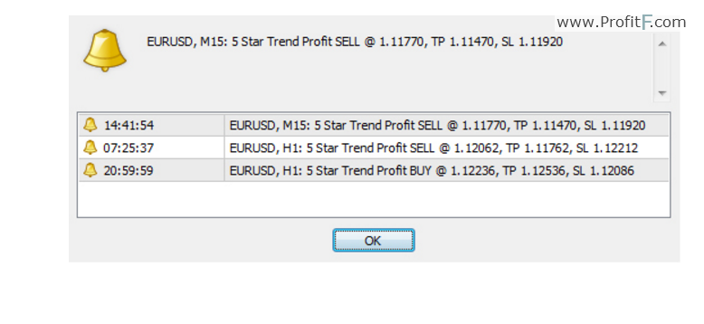 5 star trendprofit - pop-up alert