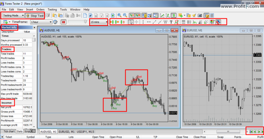 Forex backtesting softawre