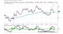 Forecast by Marius Ghisea- EUR/USD (June 14-17)