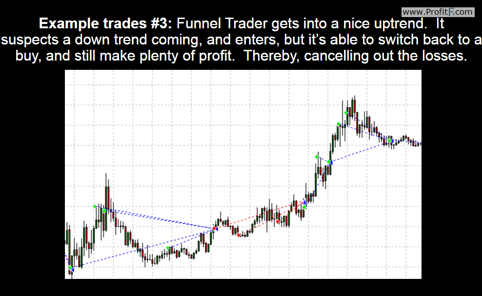 Funnel Trader screen3