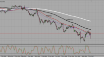 USDJPY  July ends with a long legged bearish indecision candle