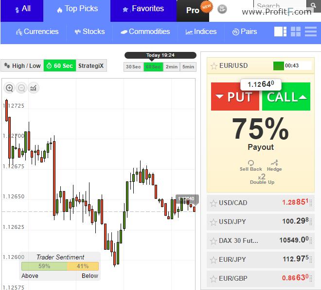 Binary options brokers minimum investment