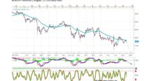 Forecast by Marius Ghisea – AUD/JPY (August 15-19)