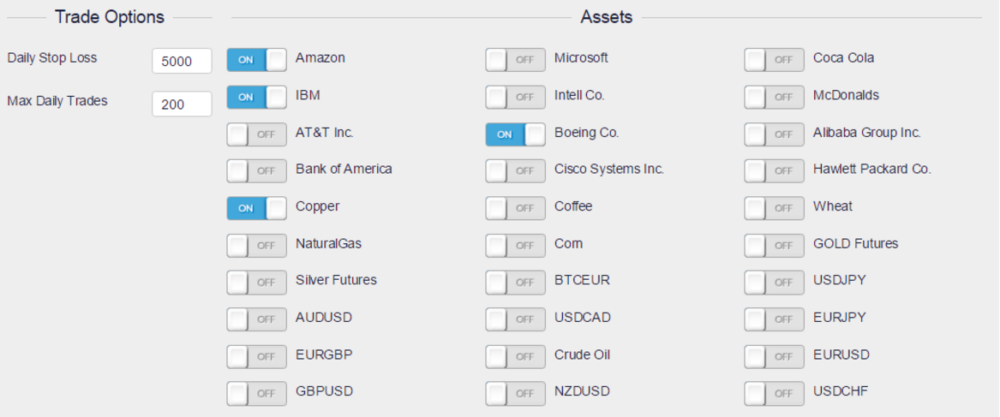 Binary Options Robot assets