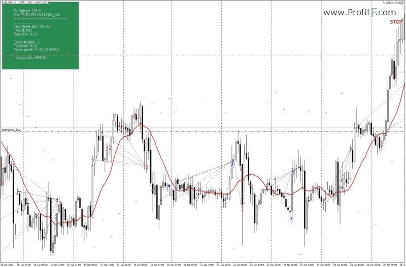 Civ 5 persia strategy bnw