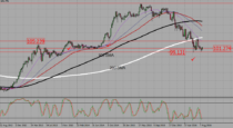 EURUSD, GBPUSD, and USDJPY trading plan (29-08)