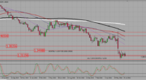 GBPUSD – do not sell a simple break down (08-08-2016)
