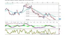 Forecast by Marius Ghisea – AUD/NZD (September 19-23)