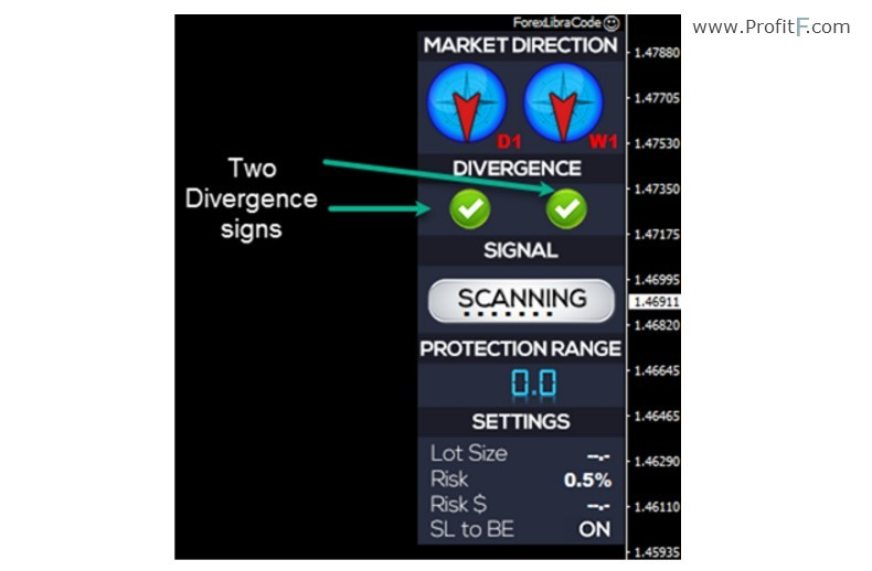 FLC The Divergence Indicator
