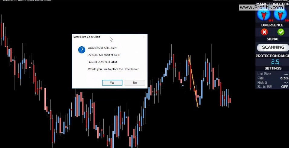 Forex gemini code indicator free download